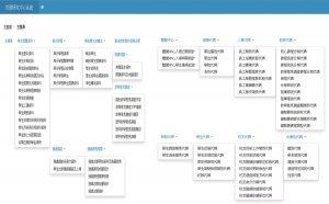 整合數據,建置多面向校務資訊平臺。